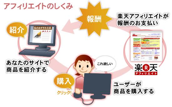affiliate-pic01